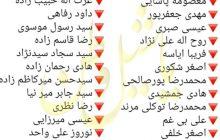اسامی کاندیداهای تایید صلاحیت شده حوزه انتخابیه مرند و جلفا